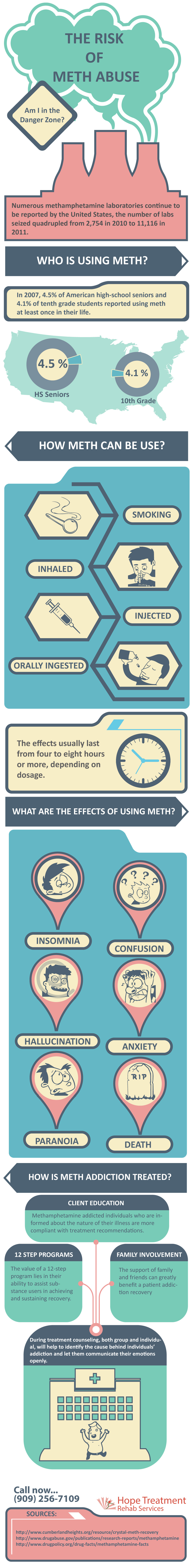 The Risk of Meth Abuse